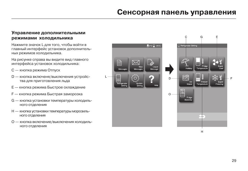 инструкция панели