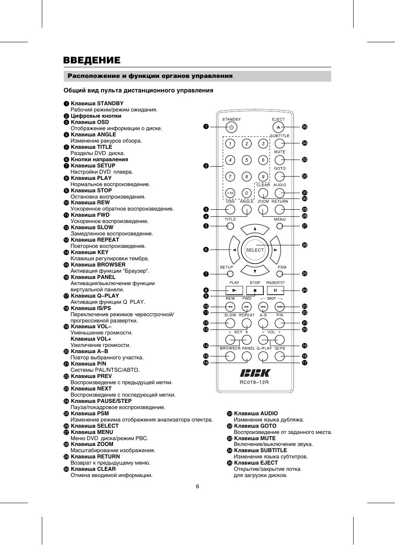 Схема bbk dv963sm