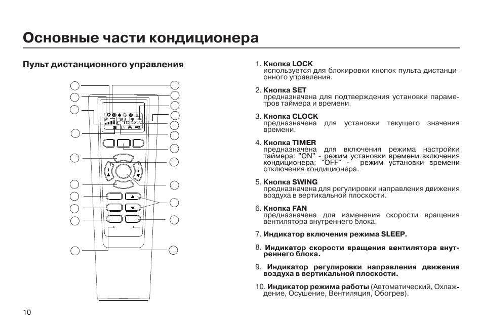 кондиционеры hec инструкция к пульту