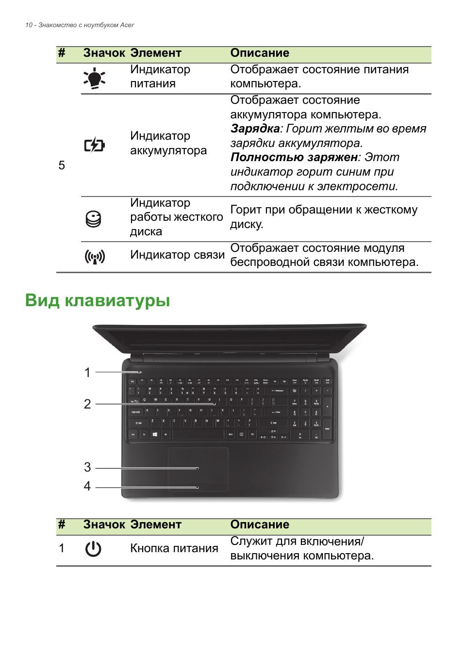 инструкция к aspire es1-522 на русском