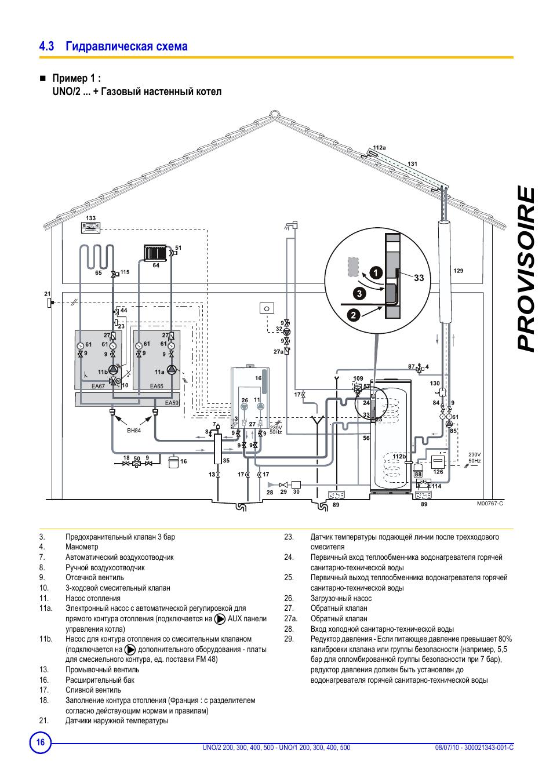 Схема газового котла с бойлером