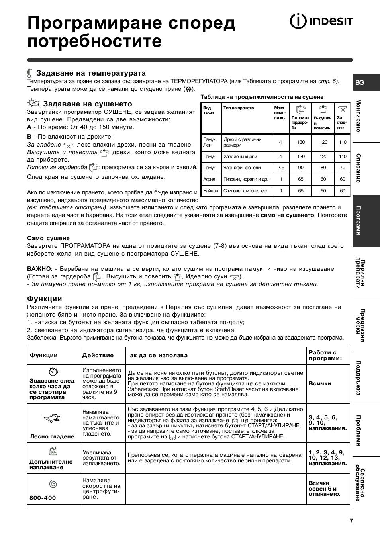 Инструкция индезит widl 86
