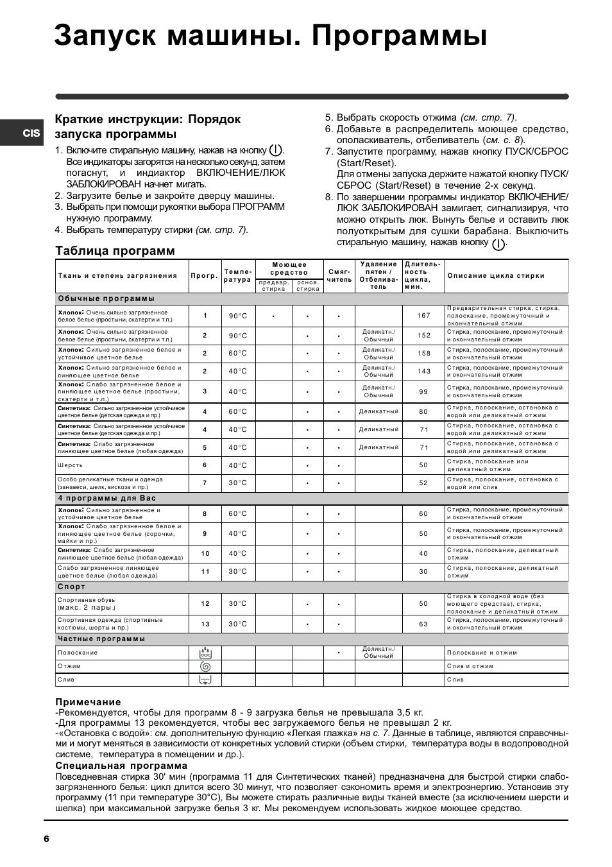 стиральная машина индезит wisl 82 инструкция программы