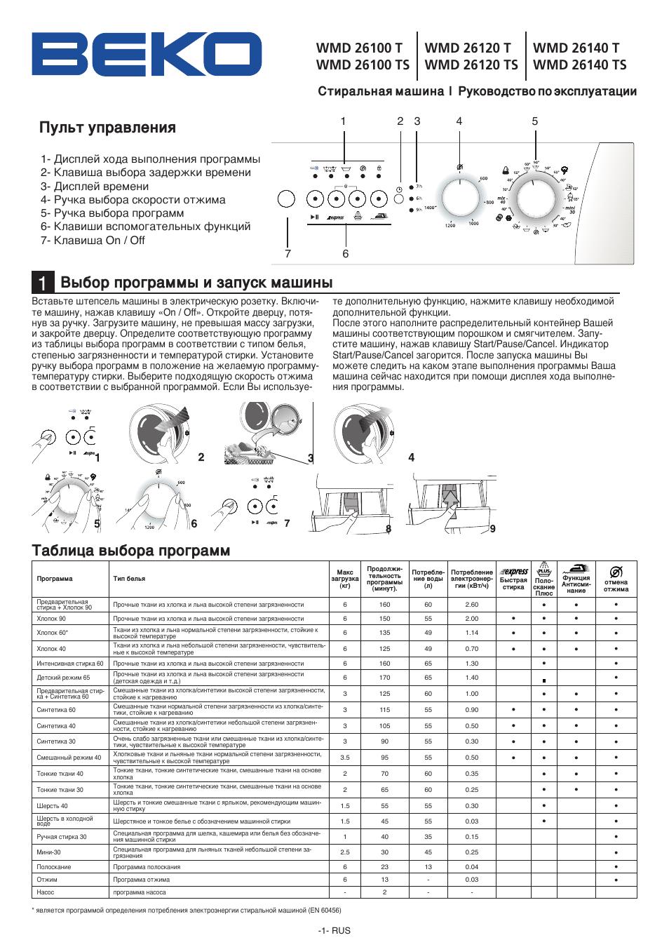 инструкция на стиральные машины samsung