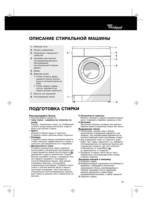 Инструкция для стиральной машины вирпул fl5105 a