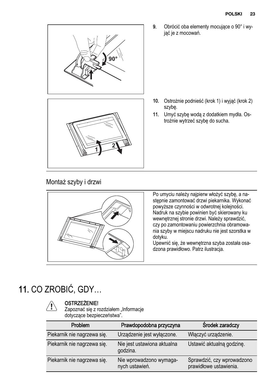 отлично духовые шкафы электролюкс инструкция неправильно проведенной