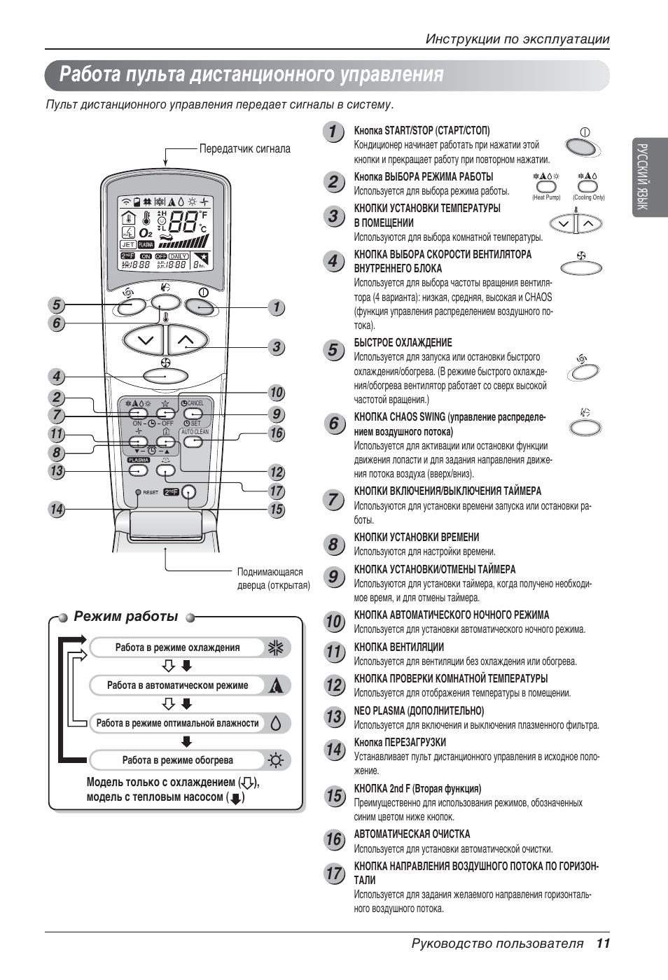 инструкция gj hf,jnt кондиционера lg ms09ah