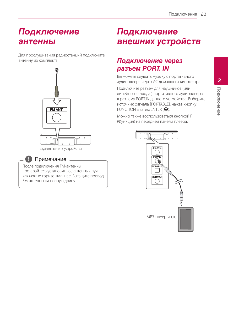 Схемы подключения антенны к проводу