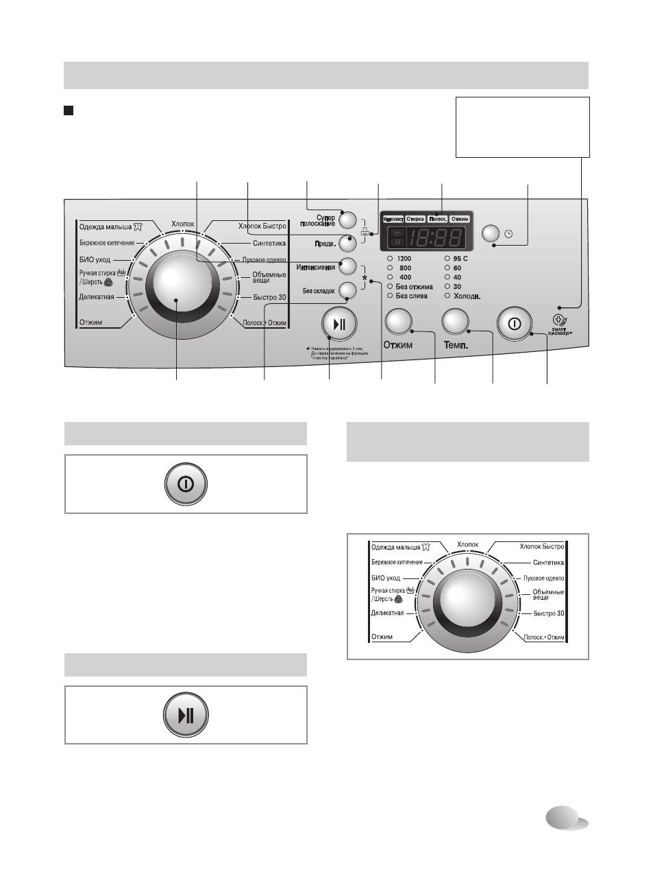 Стиральная Машина LG E1289nd5 инструкция