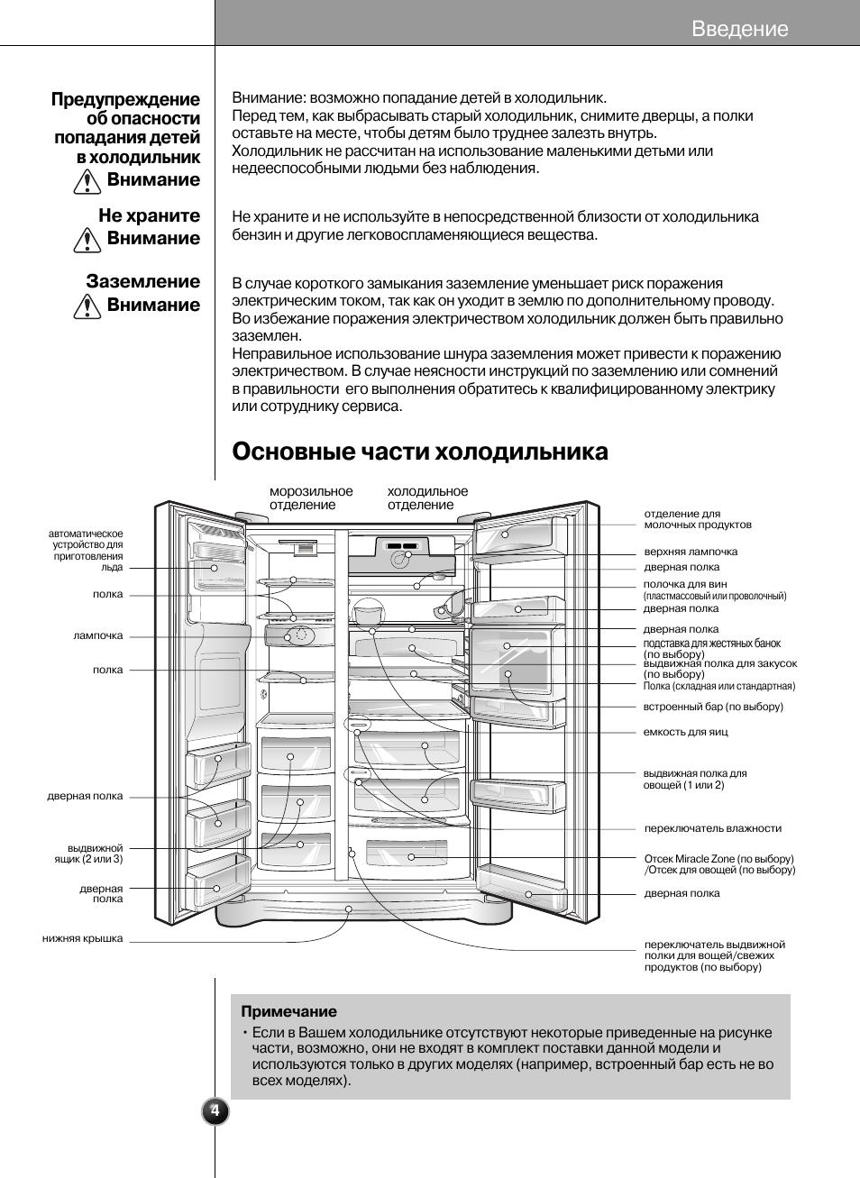 холодильник lg ноу фрост инструкция по эксплуатации