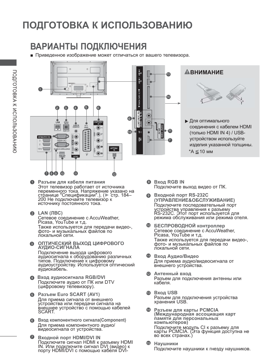 Подготовка изделия к использованию устройства Тайфун-16