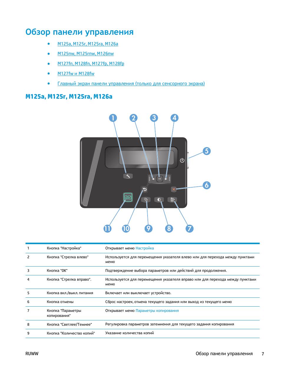 инструкция к laserjet m1132 mfp