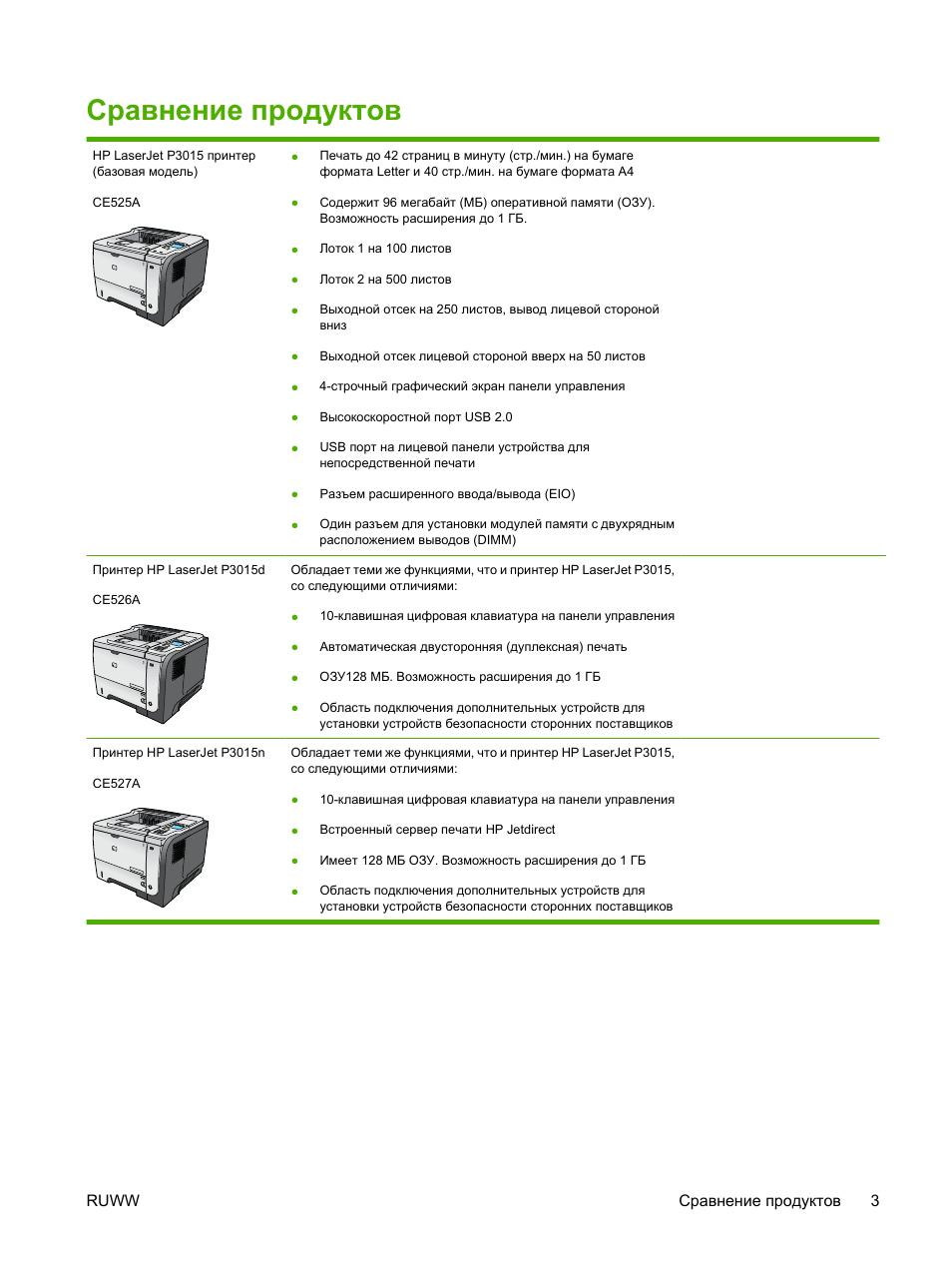 мфу hp laserjet 3015 инструкция на русском