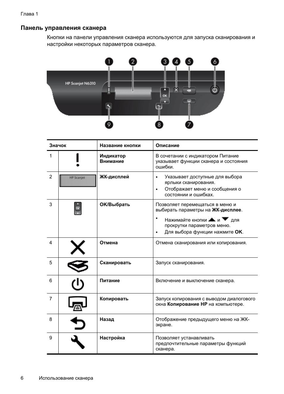 Сканеры инструкция по применению