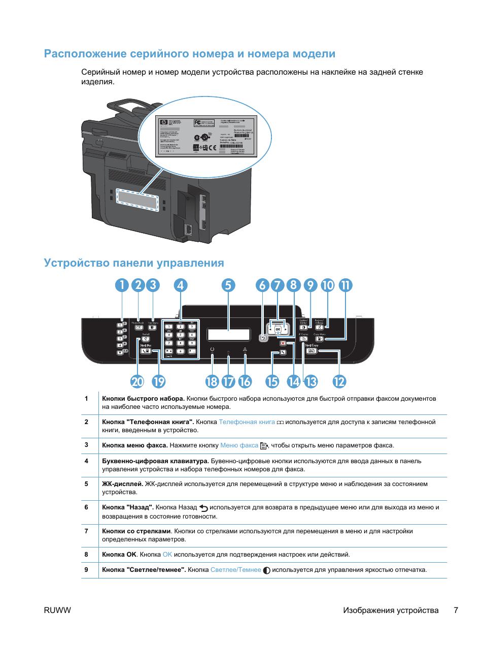 Расположение серийного номера и номера модели, Устройство панели управления Инструкция по эксплуатации HP LaserJet Pro M1536dnf