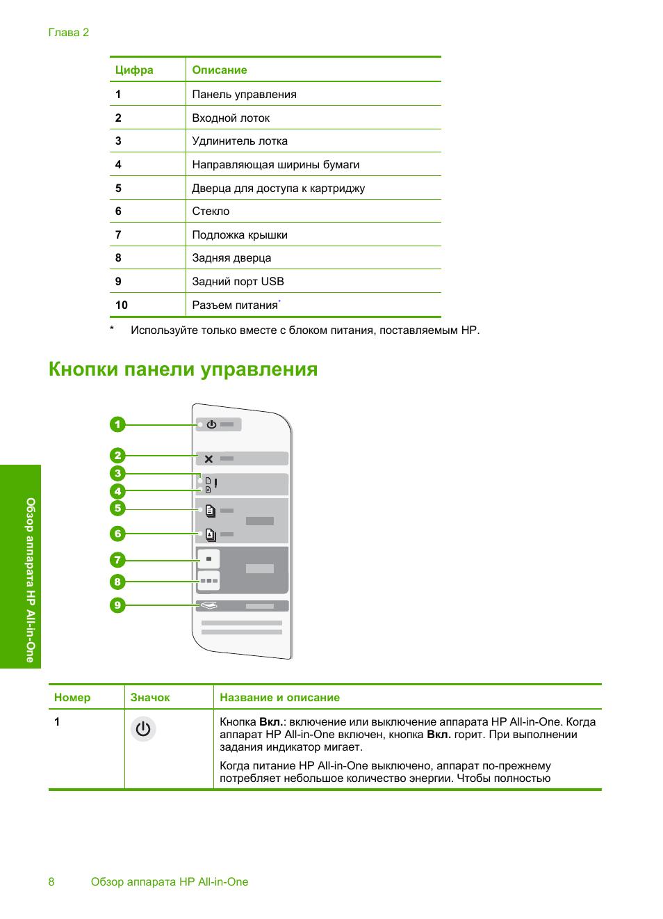 Кнопки панели управления | Инструкция по эксплуатации HP Deskjet F2180  All-in-One Printer