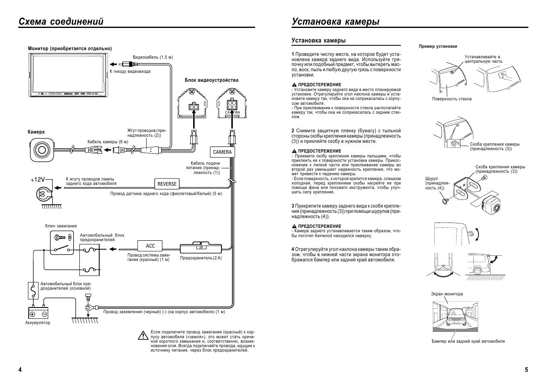 Схема подключения камеры ccd camera
