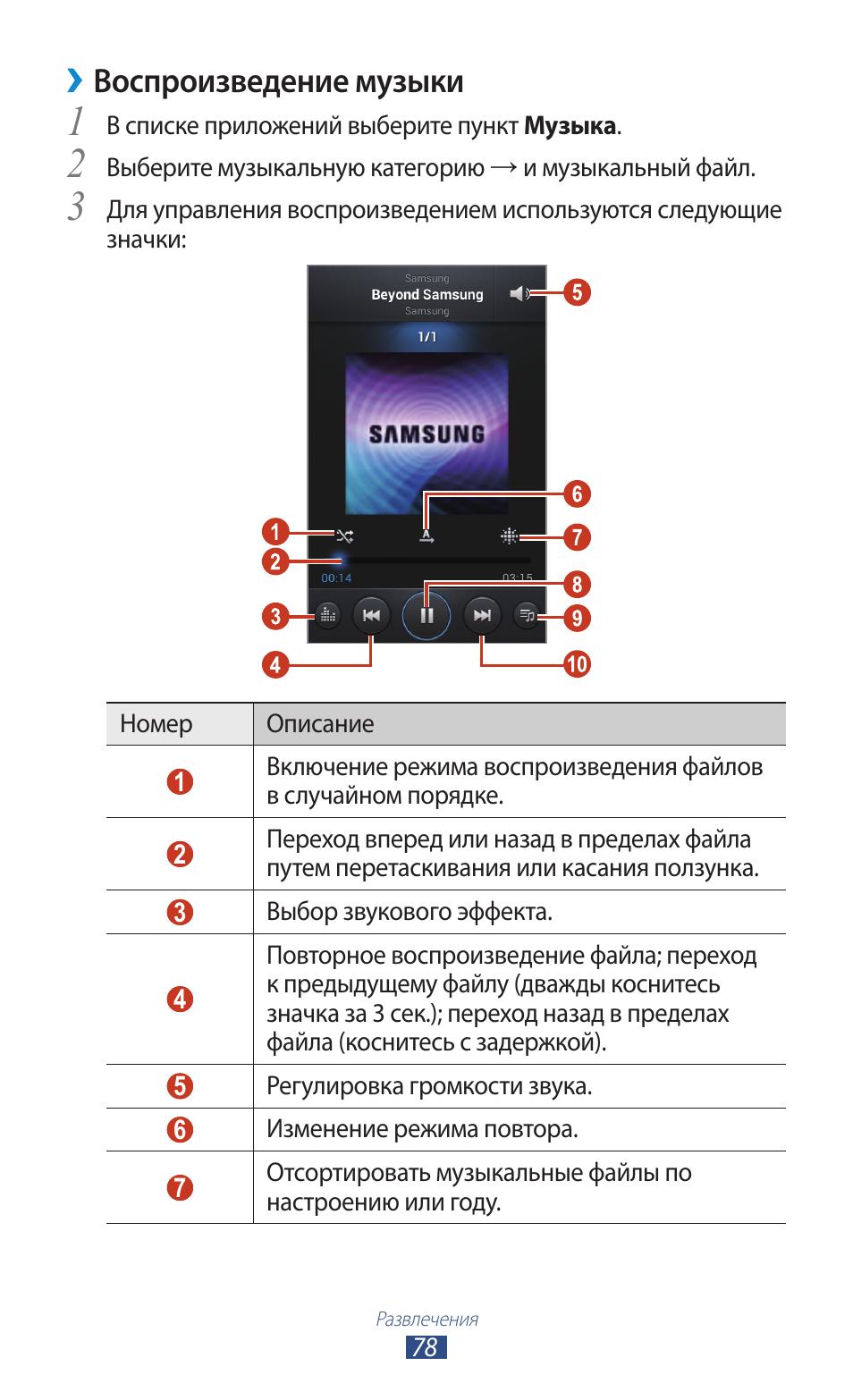 Воспроизведение музыки Инструкция по эксплуатации Samsung GT-I8160 Страница 78 / 152