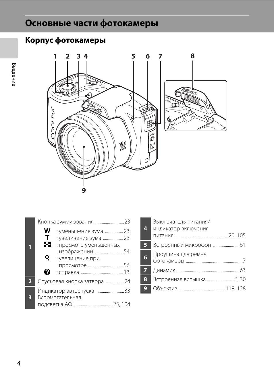 инструкция по эксплуатации фотоаппарата никон кирби уборочный