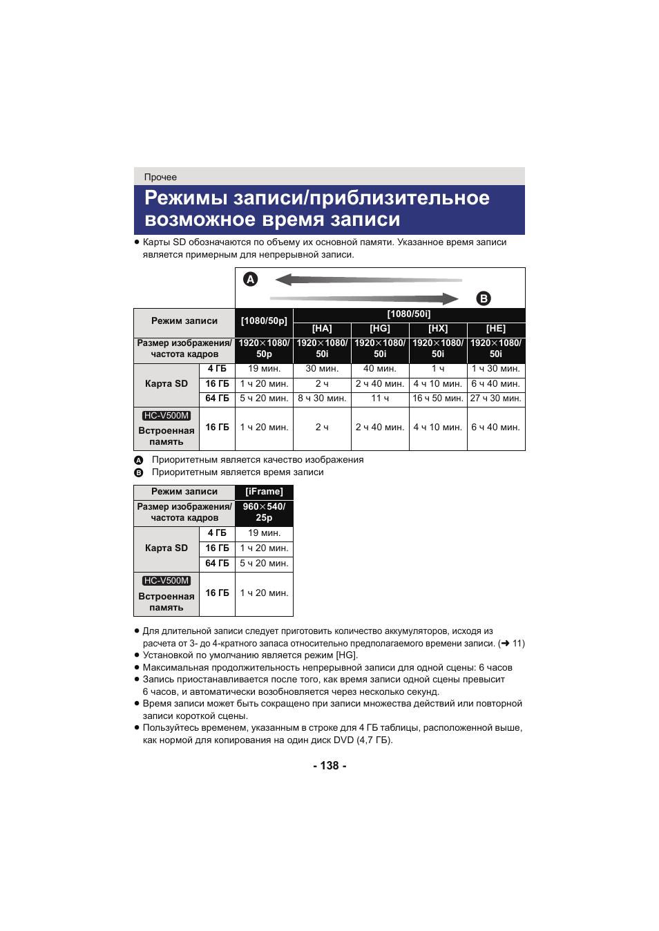 Panasonic hc-v500 service manual & repair guide download manuals.