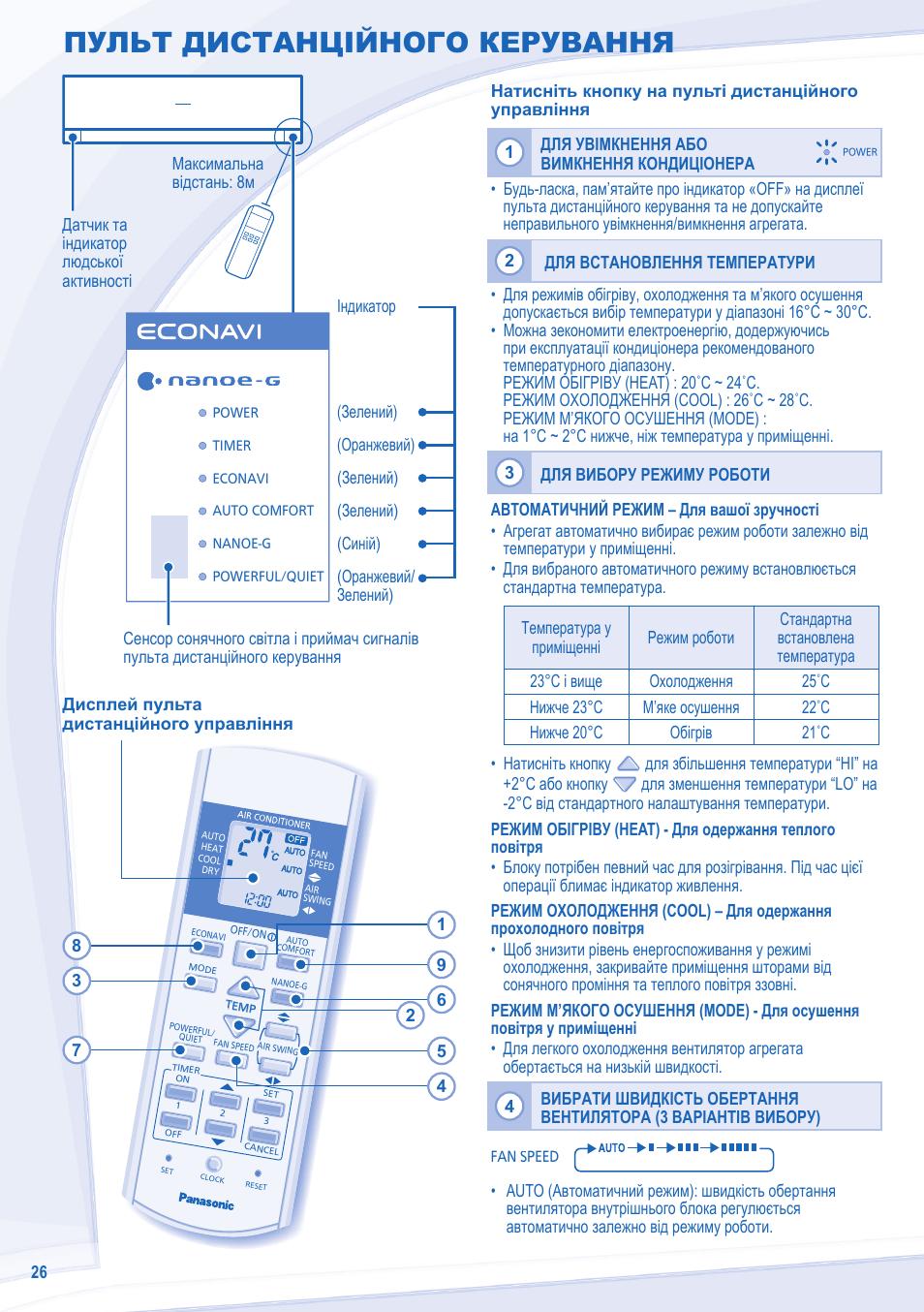 кондиционер inverter инструкция к пульту