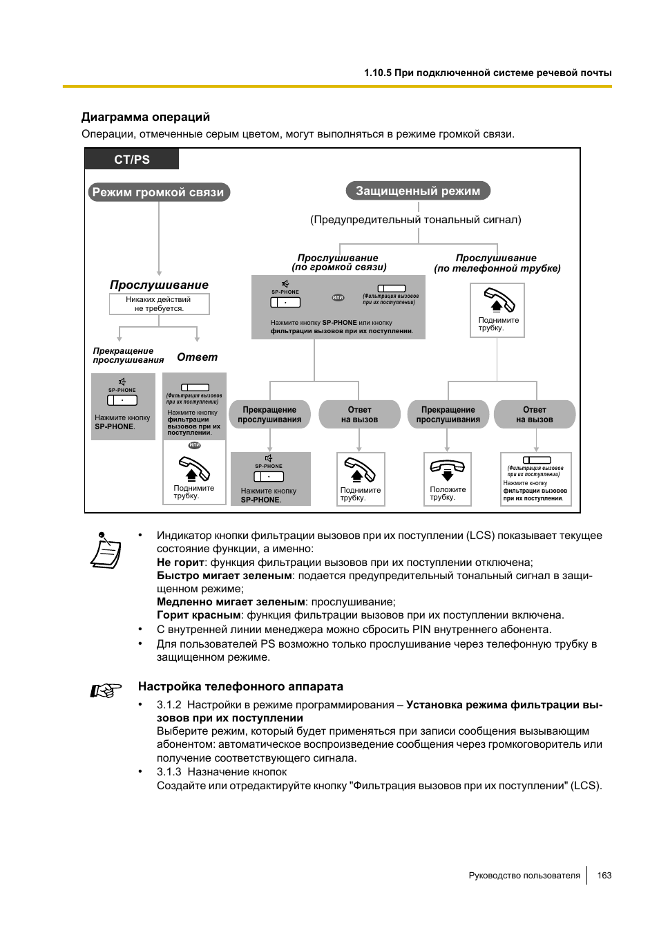 Panasonic kx-tda100 схема подключения