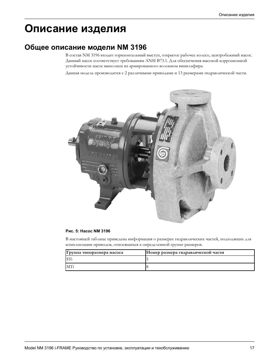 Описание изделия, Общее описание модели nm 3196 | Инструкция