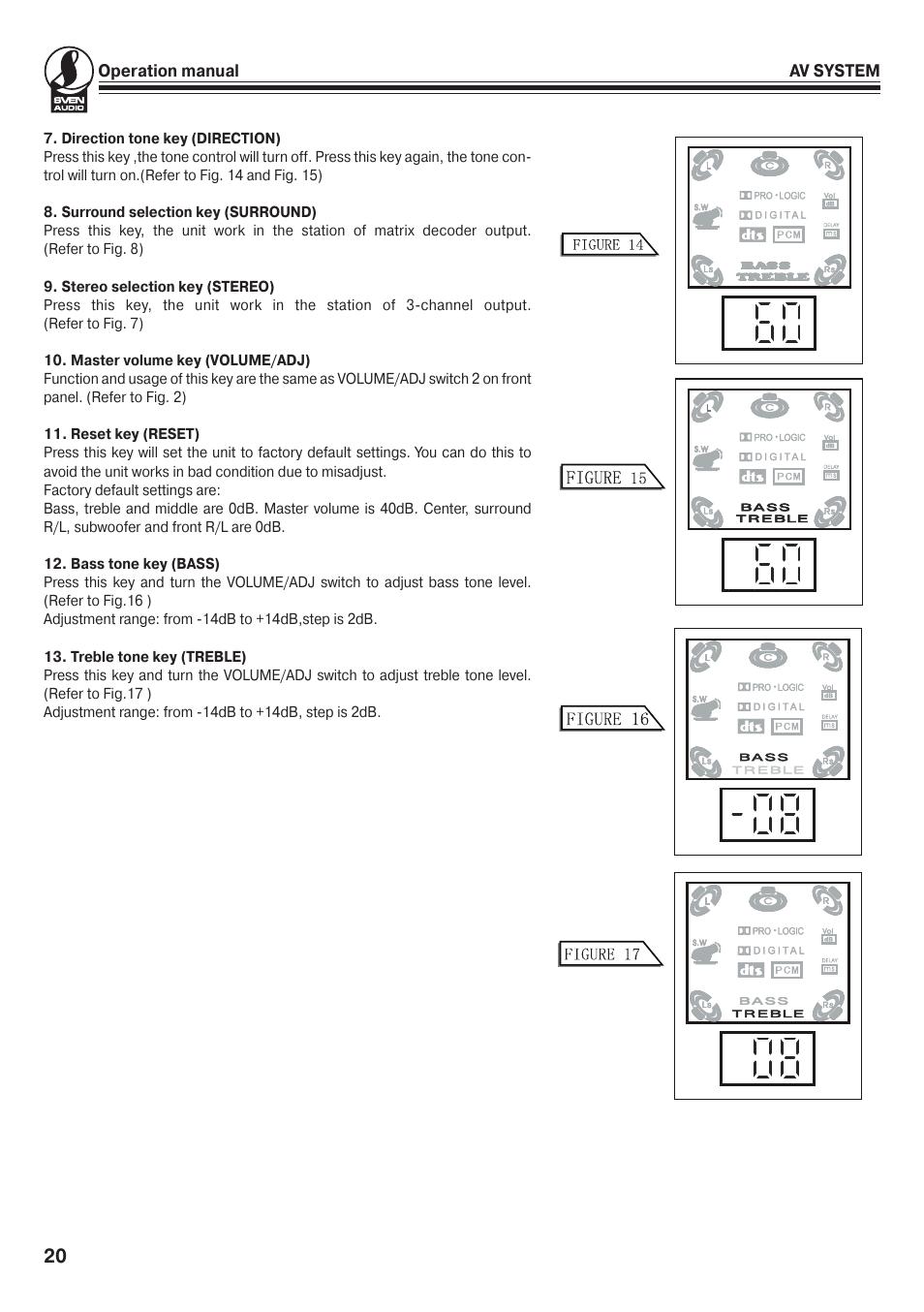 Sven Ha 350 20 24 Treble Tone Control