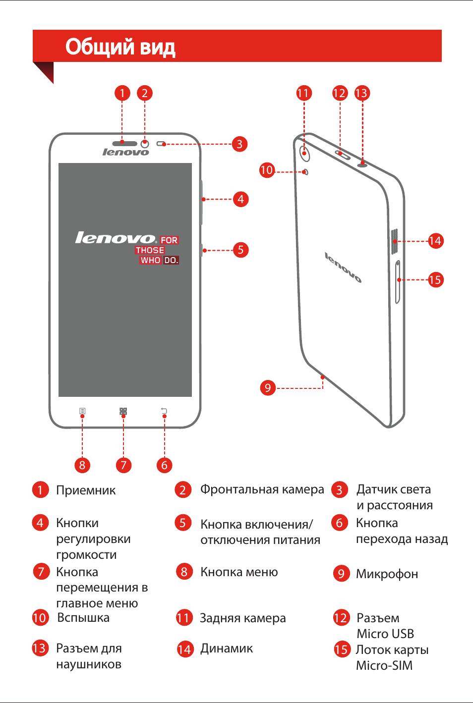 Lenovo s860 схема кнопки