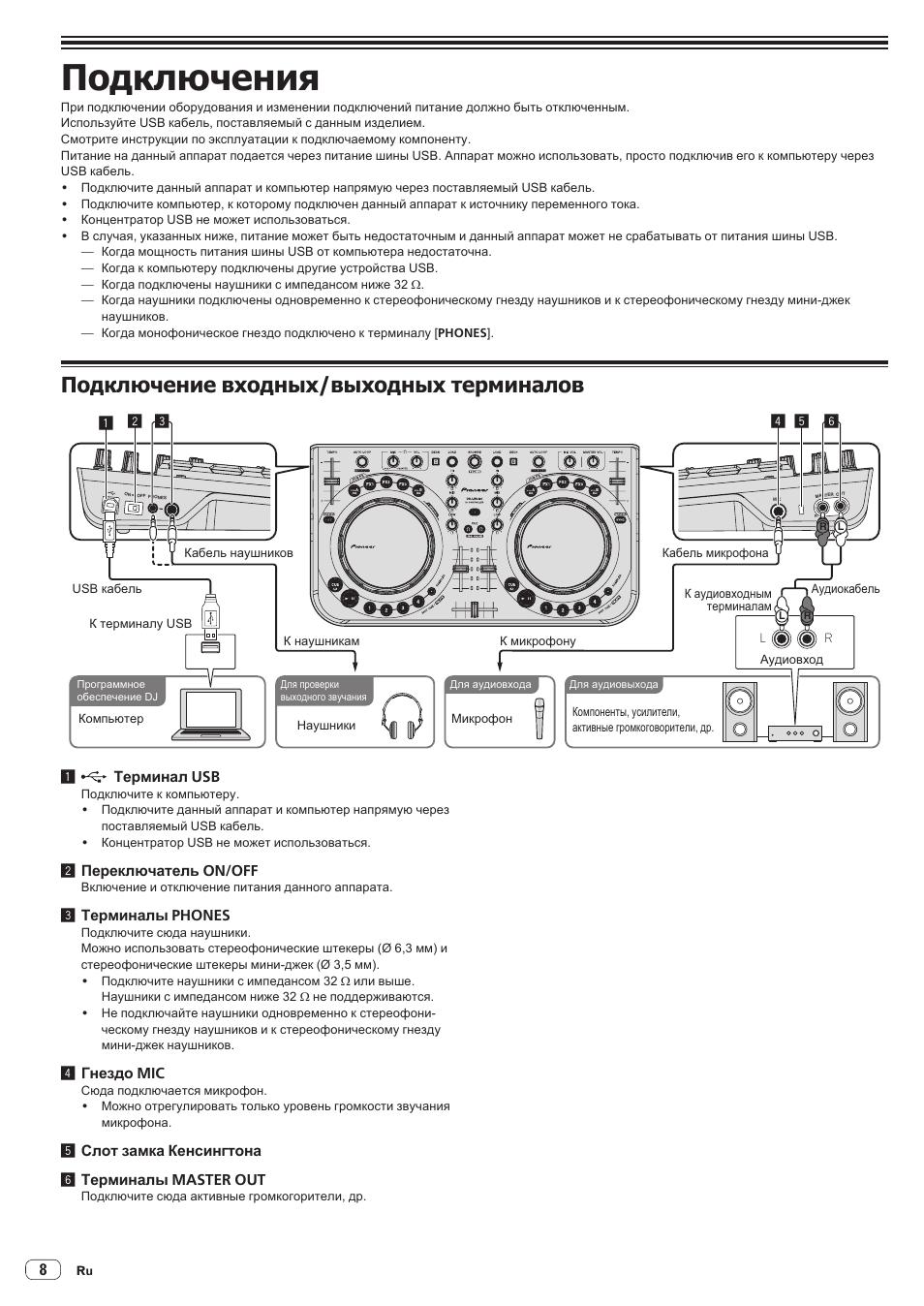 Инструкция по эксплуатации терминалов