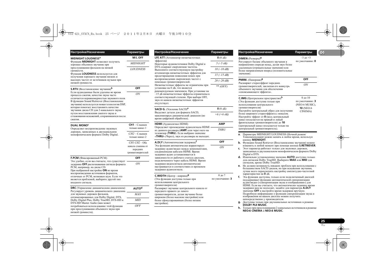 pioneer vsx 421 инструкция на русском