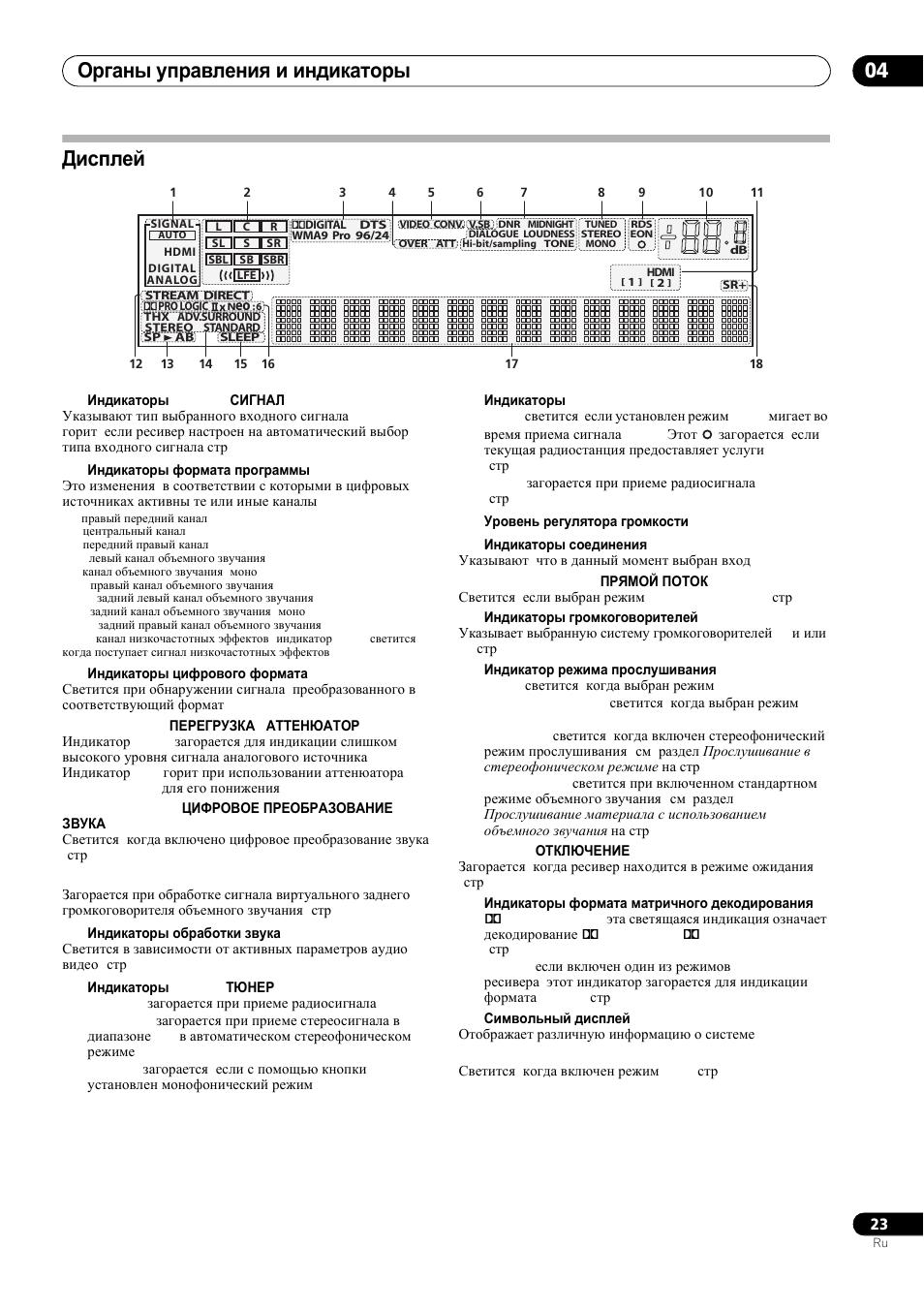 инструкция пионер vsx-2016av