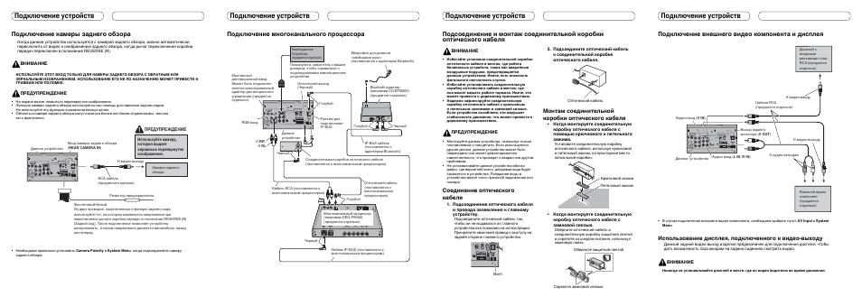 Инструкция pioneer avh p4100dvd