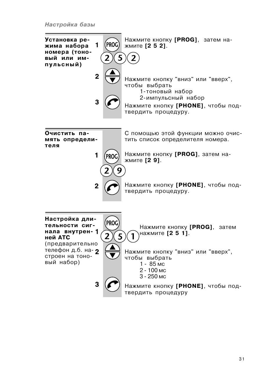 Инструкция voxtel select 3600