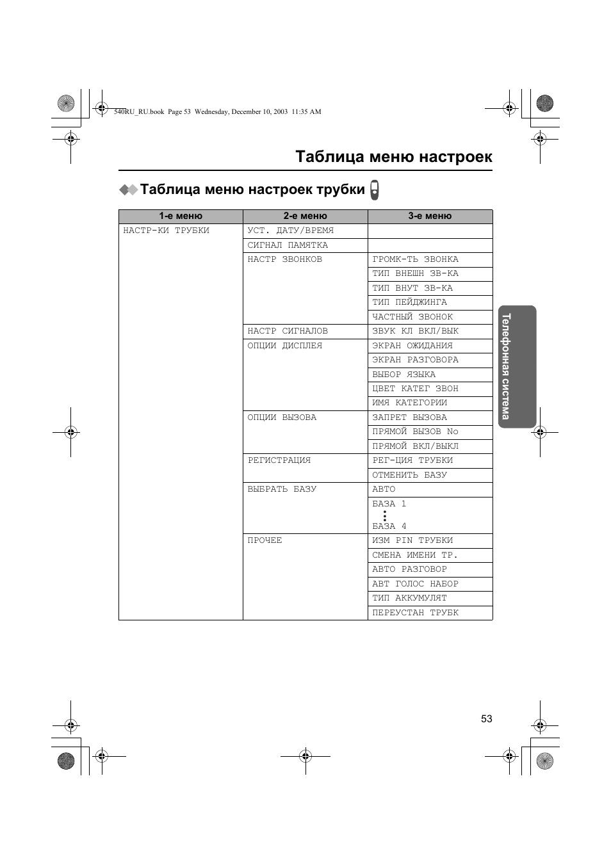 Kx tcd540rut panasonic инструкция по эксплуатации