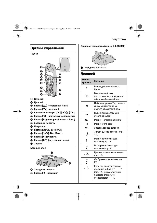 кх-tg1105ru инструкция