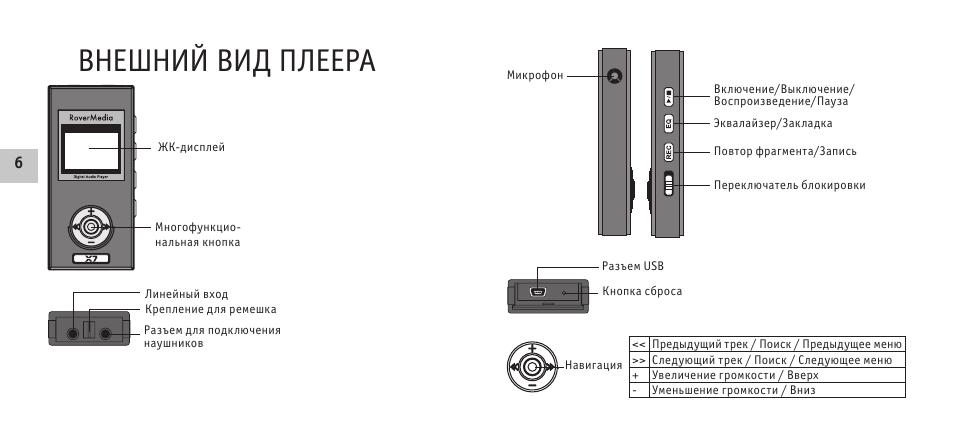 Инструкция К Плееру Rovermedia Aria M5