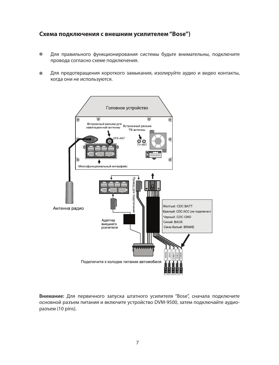 Bose схемы подключения