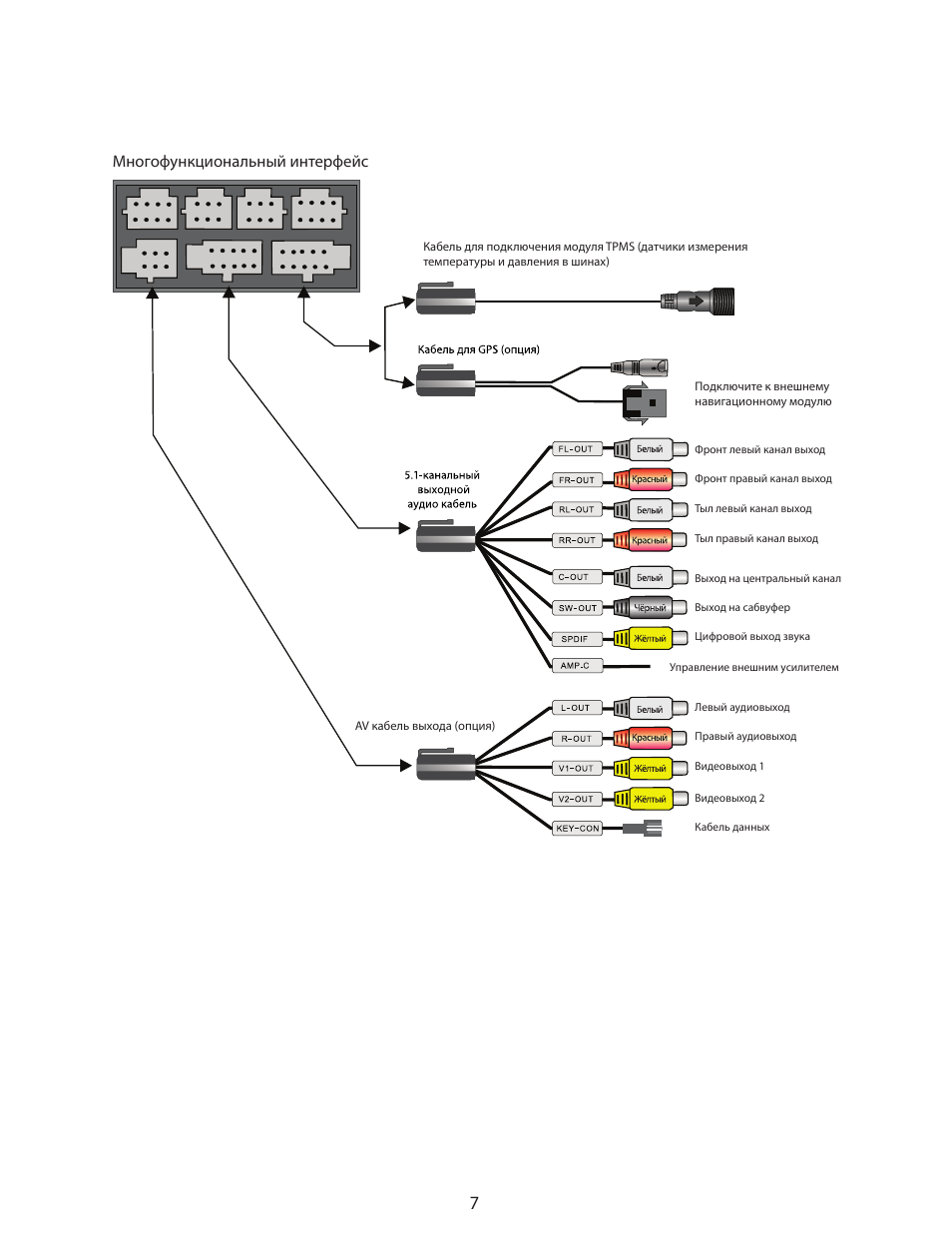 Схема разъема на внешнюю антенну
