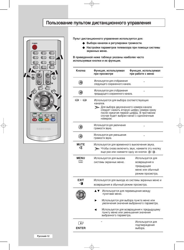 инструкция по эксплуатации телевизора samsung