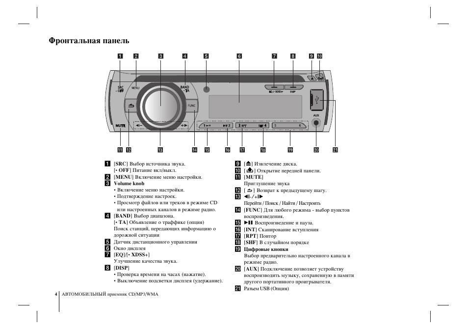 магнитола lg инструкция по эксплуатации