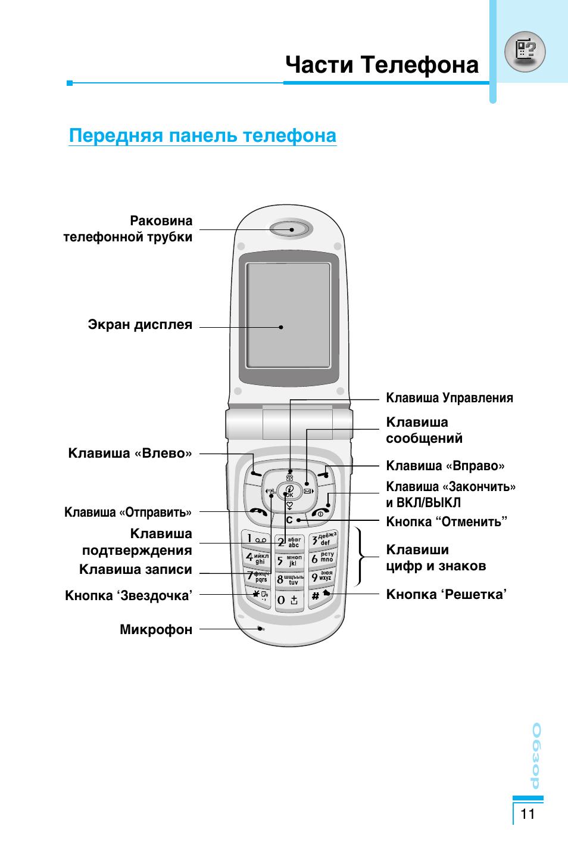 инструкция для телефона самсунг s5360