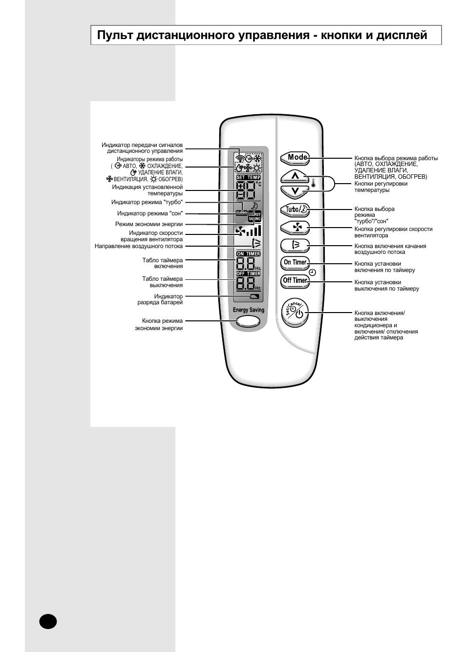 кондиционер самсунг инструкция по эксплуатации пульт