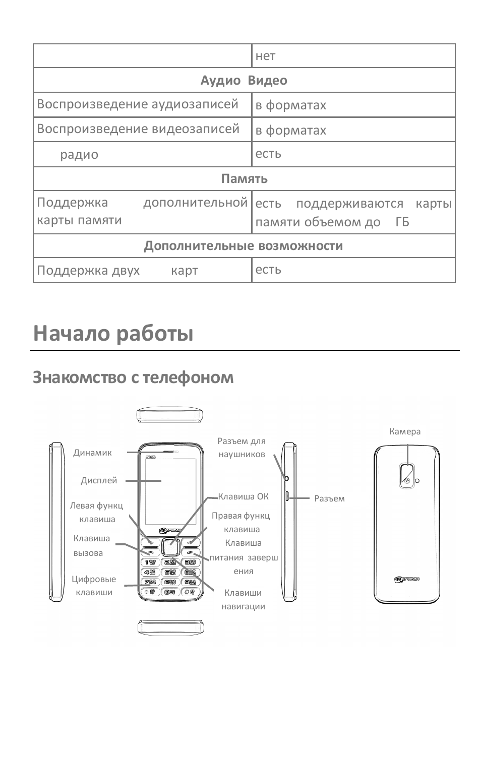 знакомство в ростове с телефоном