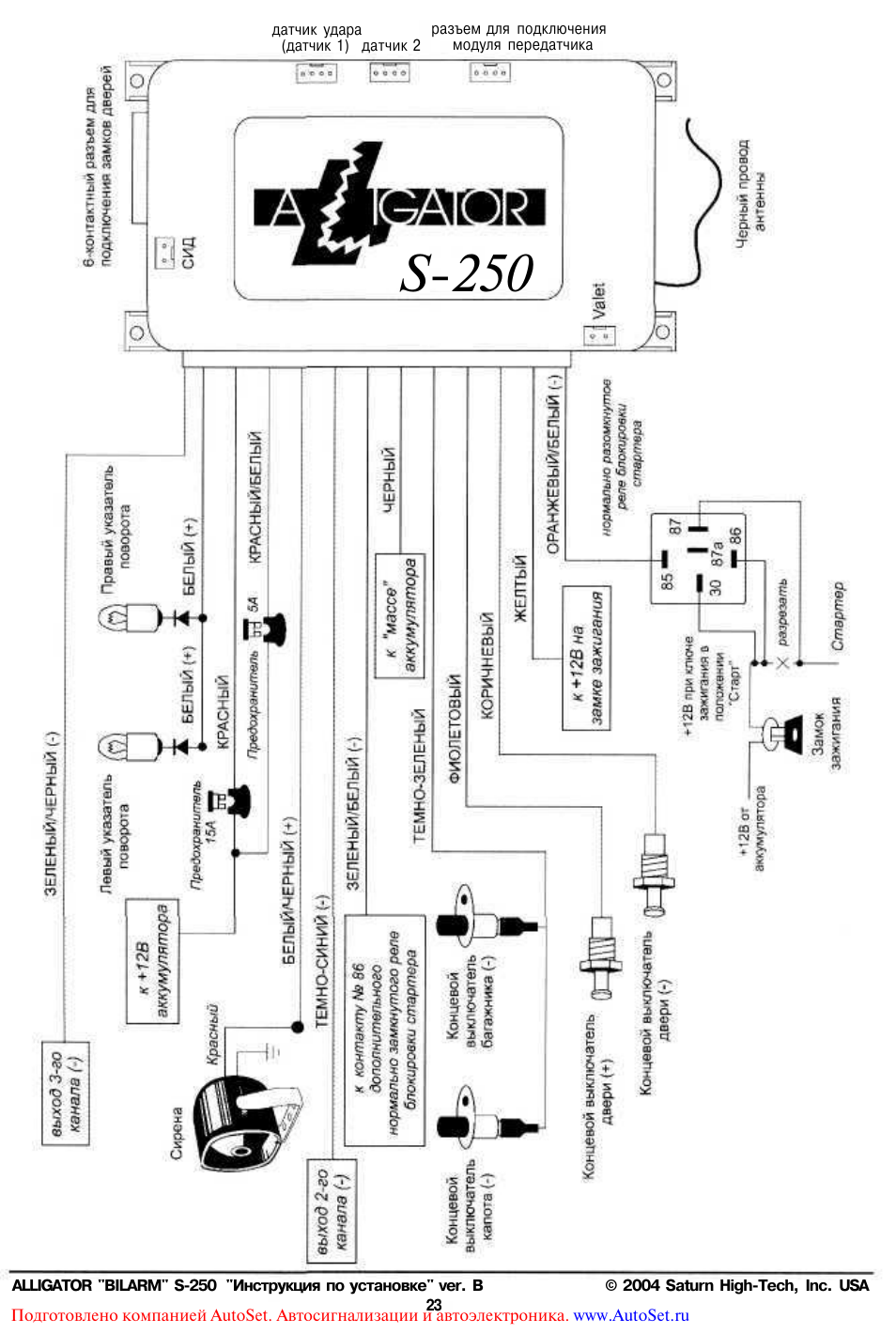 Схема на автосигнализацию аллигатор