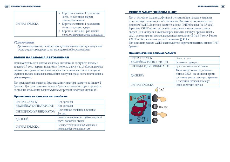 инструкция к сигнализации шерхан магикар 9