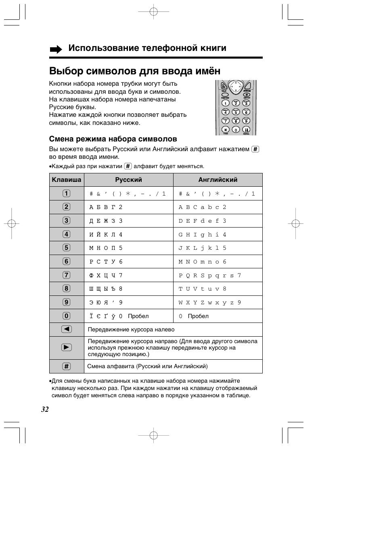 Инструкция panasonic kx tc1225rub