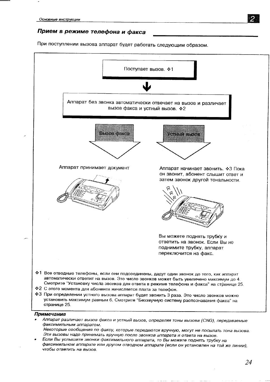 Инструкция по эксплуатации panasonic телефонов