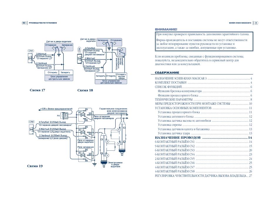 Инструкция по эксплуатации Scher-Khan Magicar 3 Страница 3 / 32 Оригинал
