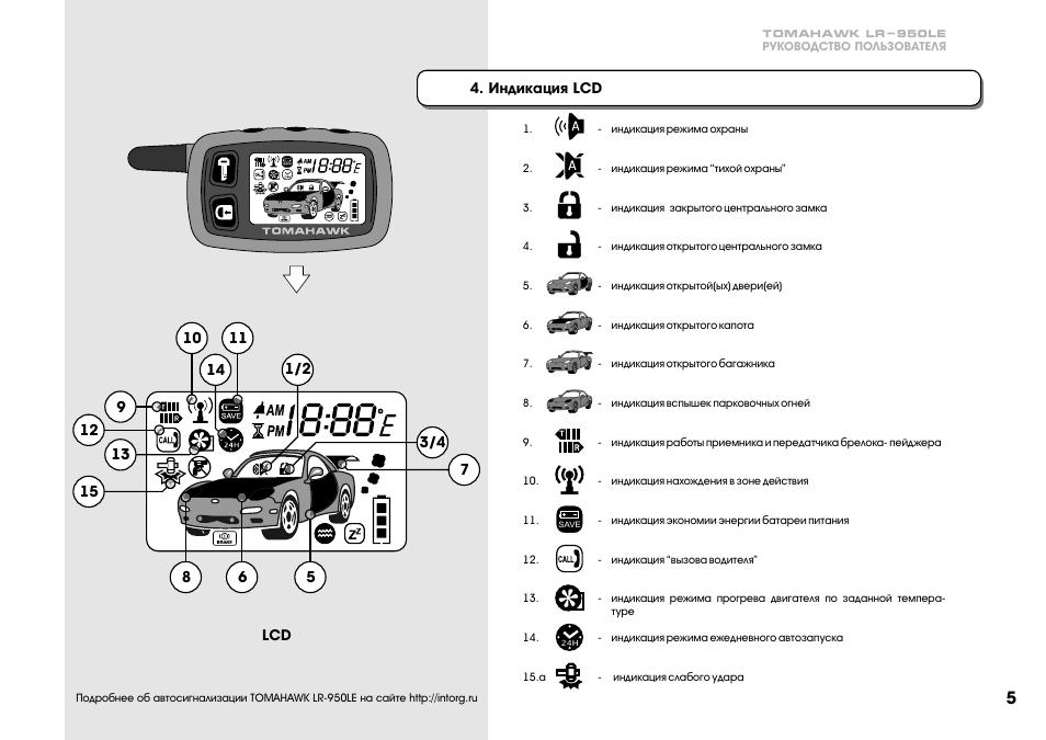 Инструкция Сигнализация Tomahawk Lr950le